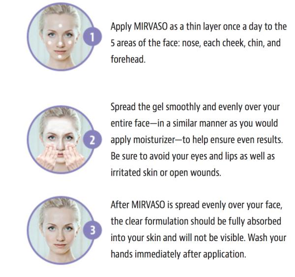 Aandacht voor de bijwerkingen van Mirvaso